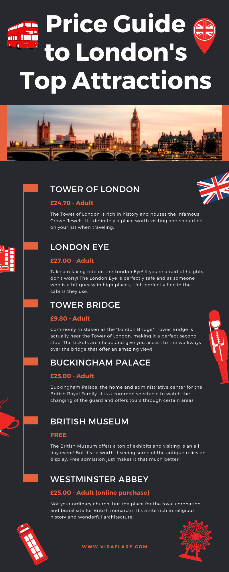 Price Guide to Londons Attractions